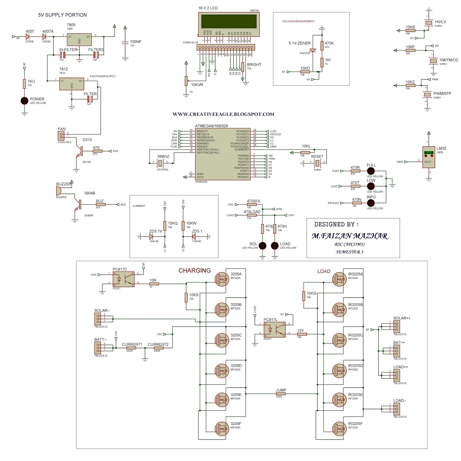 Awesome Awesome 10 Telecaster Wiring Diagram Free Download Photos ...