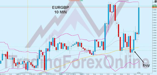 trading eur gbp