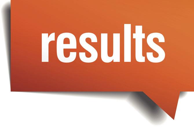 Chittagong Board SSC/ HSC/JSC/ Result Full Marksheet | bise-ctg.portal.gov.bd