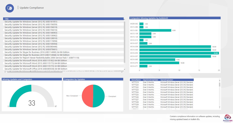 Announcing the PowerON BI ConfigMgr Dashboard 1611 | PowerON