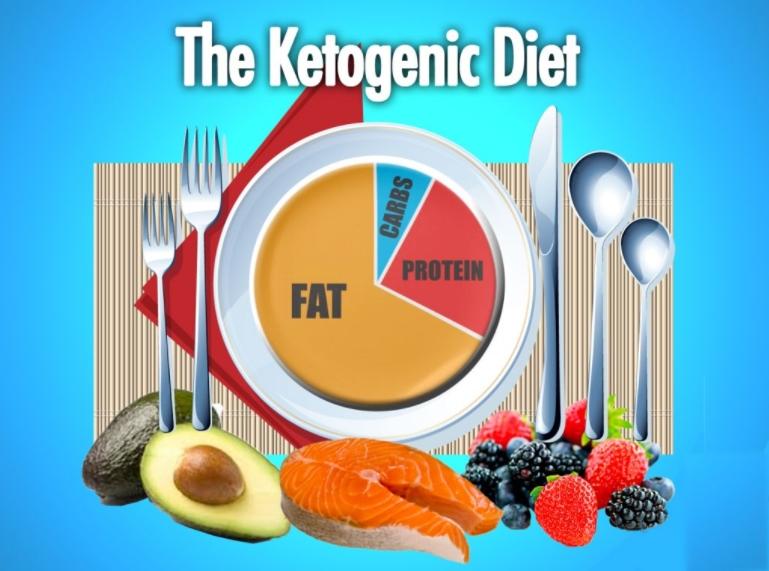 Contekan Menu Diet Ketogenik yang Dapat Anda Buat Sendiri Dirumah