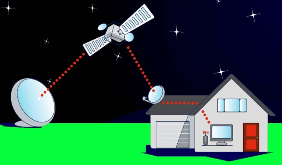 Biaya Pasang Internet Satelit Jakarta