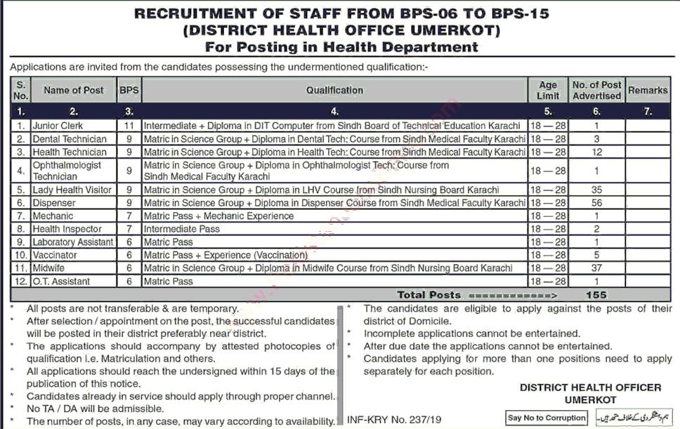Umerkot jobs 2019 Health Department