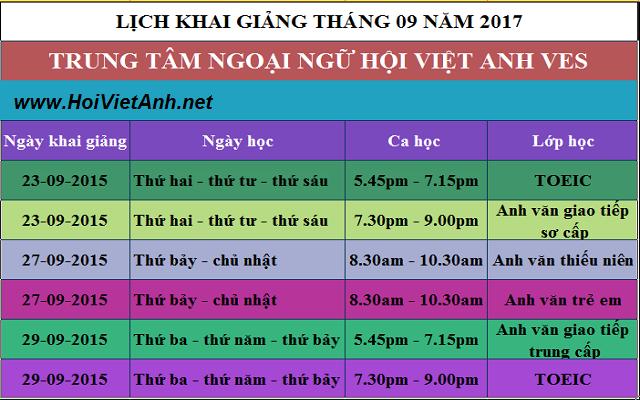 Các khóa học ngoại ngữ tại Trung tâm Hội Việt Anh
