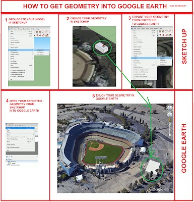 How to Get Geometry into GOOGLE EARTH
