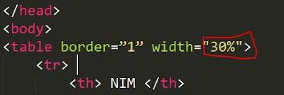 cara mengatur lebar tabel di html dengan persen