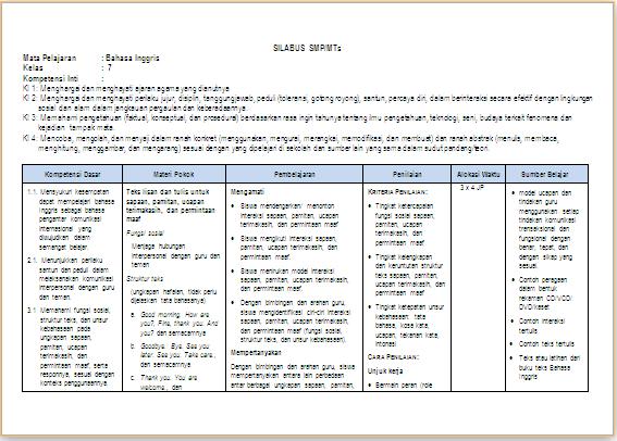 Teks Berita Bahasa Inggris Contoh Descriptive Text Bahasa Inggris Info Greget Download Silabus Bahasa Inggris Smp Kurikulum 2013 Berita Andalan