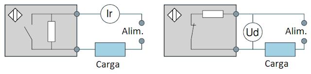 Corriente de fuga y tensión residual de sensores inductivos