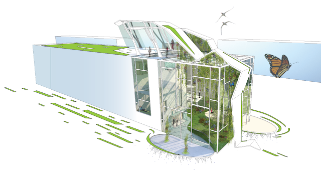 sustainable high performance system - 640×347
