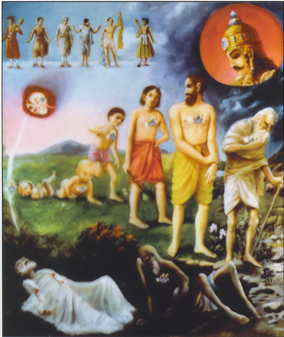 Hindu Samsara This Cycle Is Called