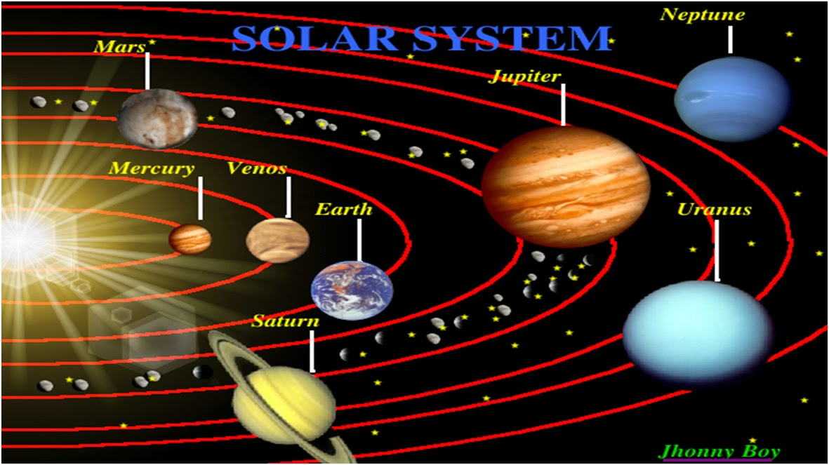 solar system geography and