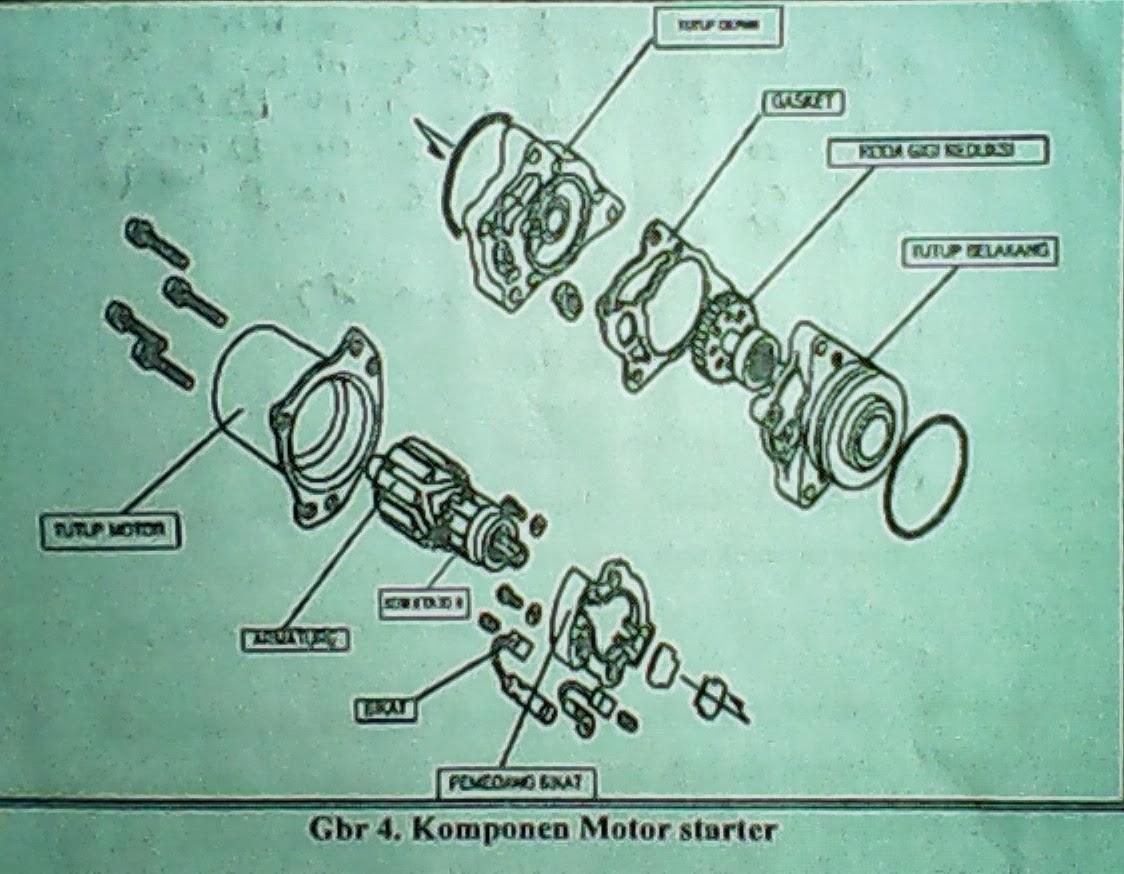 65 Gambar Wering Diagram Sistem Penerangan Sepeda Motor Honda
