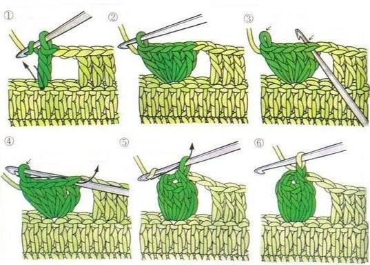 Схема вязания попкорна крючком