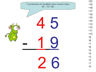 http://www.aprendiendomates.com/matematicas/restar2+.php