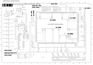 Secret Diagram: Philips Plasma display FM23 main digital