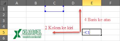 Referensi Absolut ($) pada Excel
