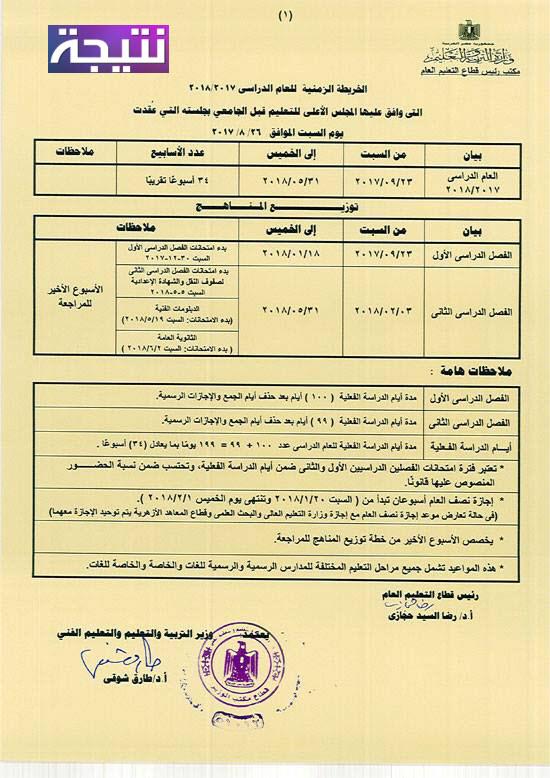 موعد امتحانات نصف العام للمستوى الرفيع 2017 / 2018