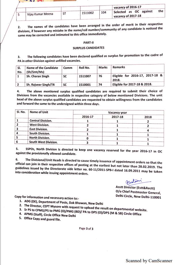 LGO Exam result