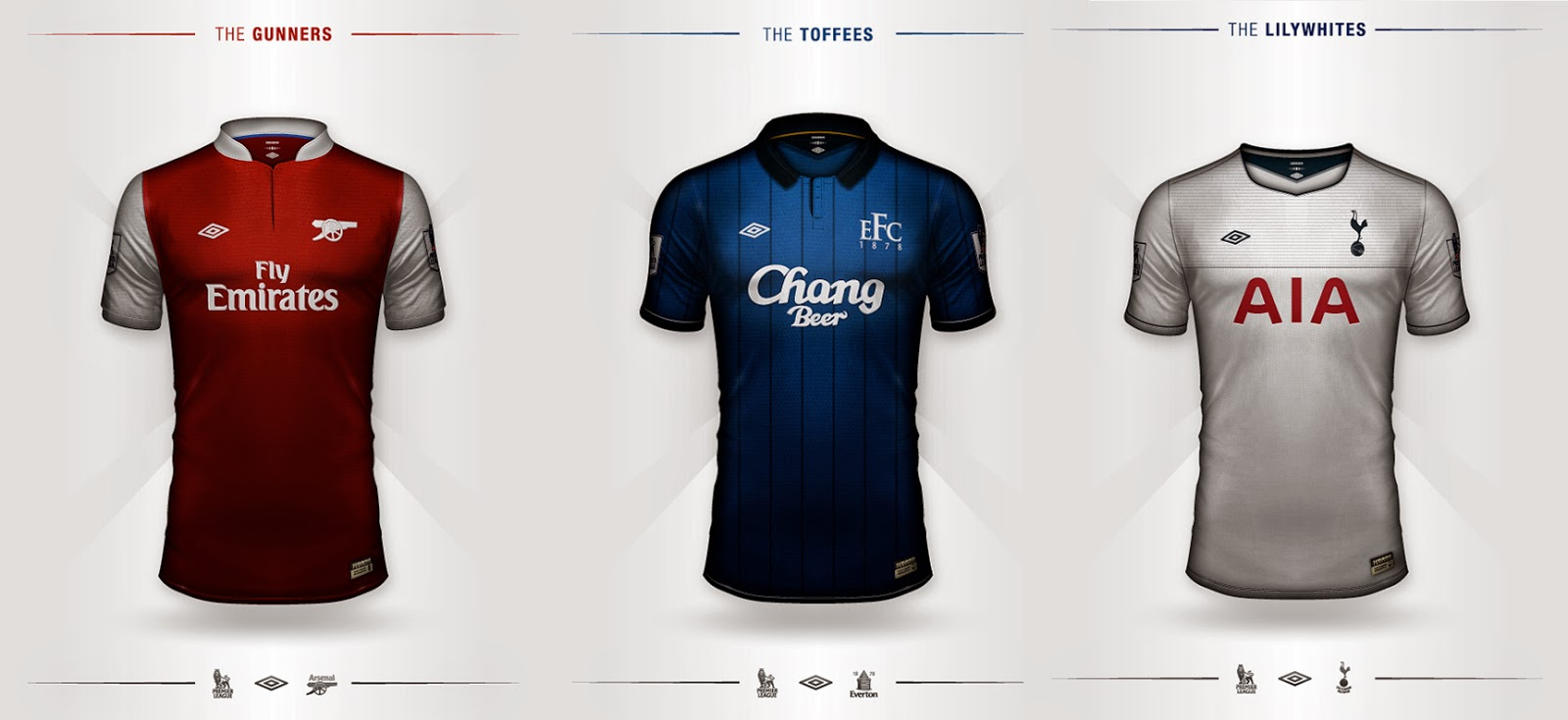 f3f4219c Umbro EPL Kits by Davide Lanave (Gallery) | FOOTY FAIR