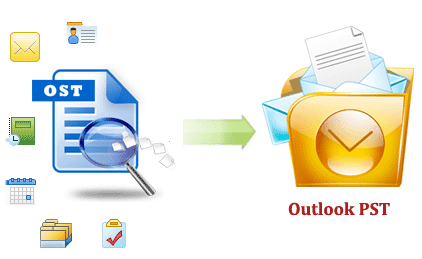 Image result for Outlook PST and OST files