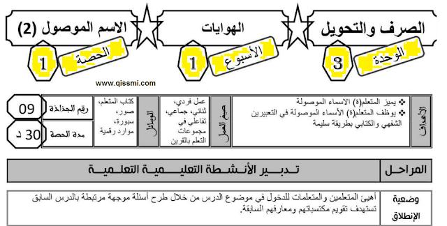 جذاذات الوحدة الثالثة الصرف و التحويل الجديد في اللغة العربية المستوى الرابع وفق المنهاج المنقح 2019