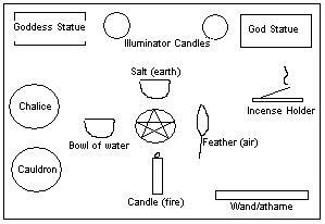 Myst Feary S Wiccan Guide Altar Info