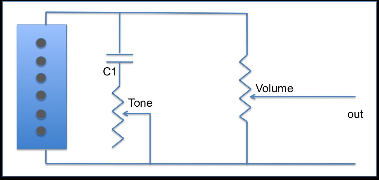 les paul double cut wiring diagram