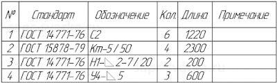 Таблица сварных швов с колонками количество и длина