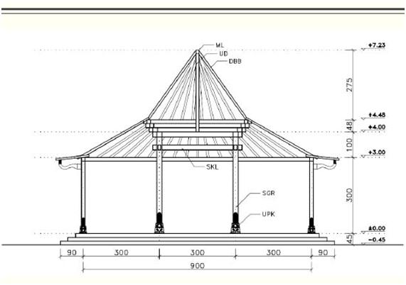 Struktur Joglo  MEBEL AMARA Struktur Joglo
