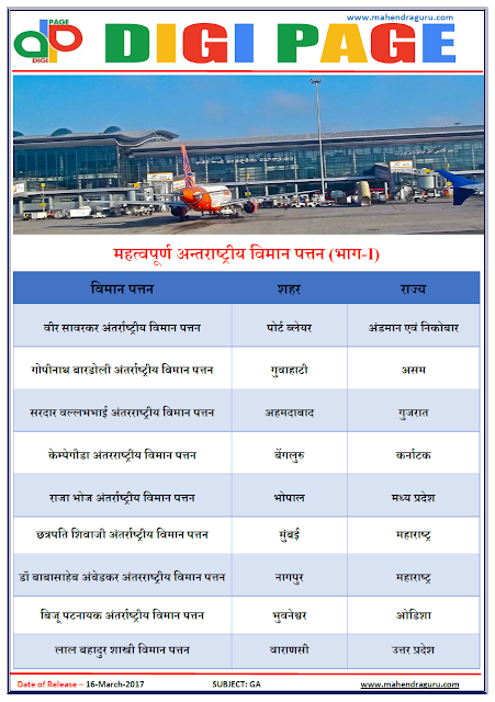 DP | AIRPORTS | 16 - MAR - 17 | IMPORTANT FOR SBI PO