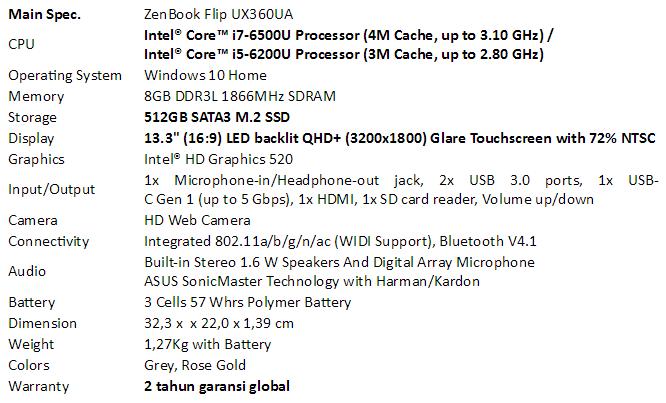 Spesifikasi ZenBook UX360UA
