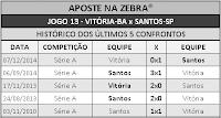 LOTECA 711 - HISTÓRICO JOGO 13