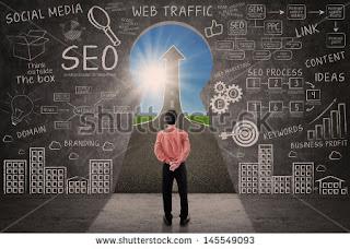 Cara Memasukkan Gambar SEO di Postingan Blog