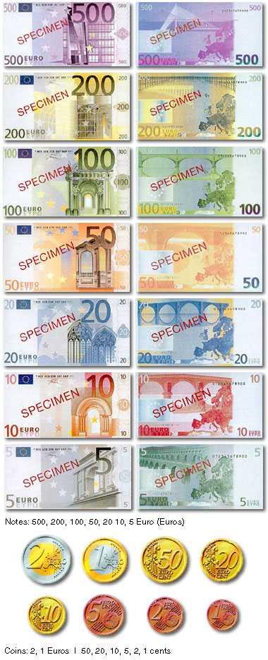 1 Euro Berapa Rupiah : berapa, rupiah, HiduP, Quwh...DuNia, Quwh...:, Maret