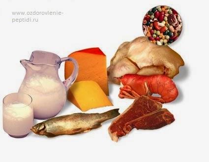 Белковосодержащие продукты питания