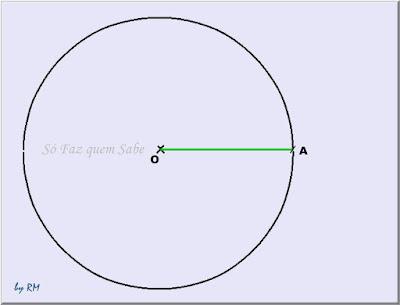 Desenho de uma circunferência com um raio marcado para construção de um eneágono regular inscrito em uma circunferência.