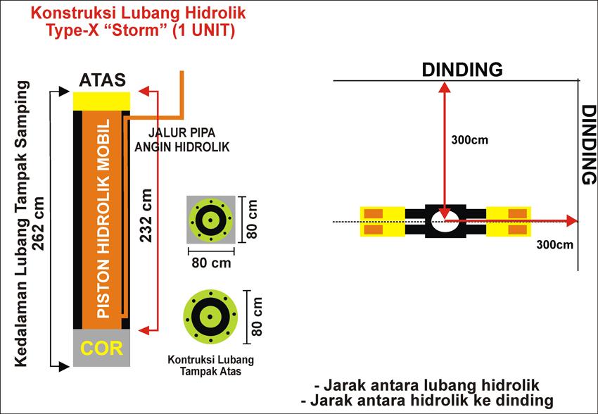 Konstruksi Lubang Hidrolik-X 1Unit