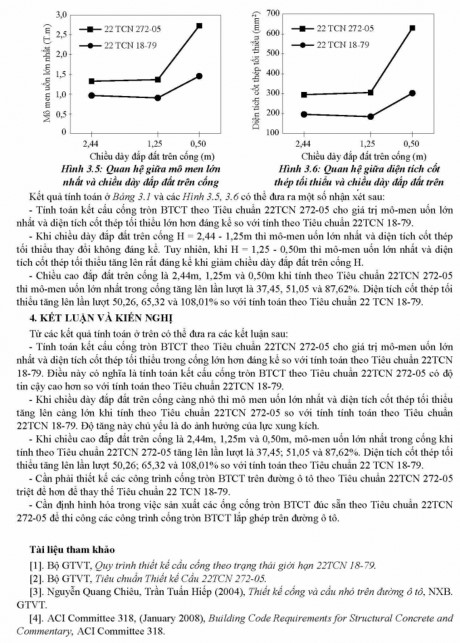 Phương pháp tính toán kết cấu cống tròn BTCT theo 22 TCN 272-05-7