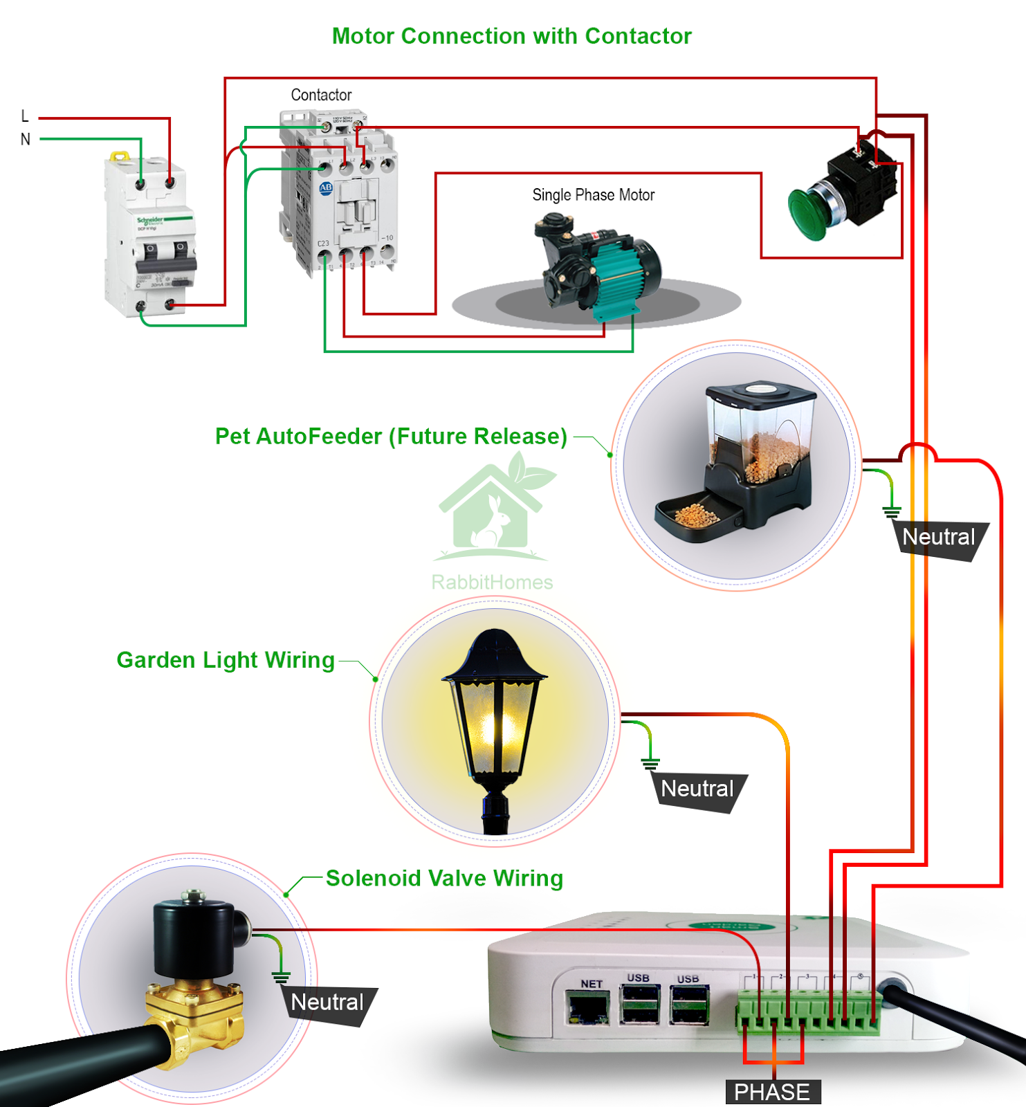Terrace Garden Automation 2016 Automatic Light Controlling System Circuit Diagram 4 Install Smartgarden Mobile Application On Your Smartphone