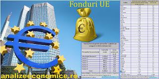 Topul administrațiilor locale după sumele primite de la UE