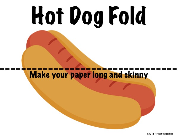 """Free posters to show """"hot dog"""" and """"hamburger"""" folding"""