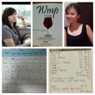 Testimoni CMP HWI dan Cara Minumnya
