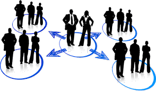 Meningkatkan Penjualan Melalui Blog