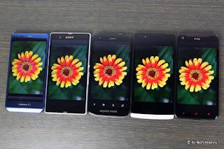 Untuk Urusan Layar,Sony Xperia Z Keok Dari Oppa Find 5