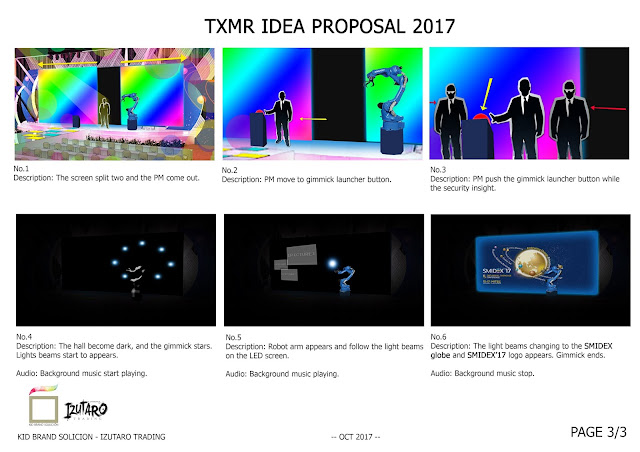 SMIDEX 2017 TXMR ANIMATION GIMMICK PROJECT by Putra Shining