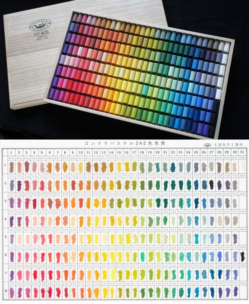Pastel Progress Pastel Colour Charts