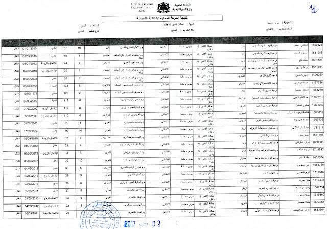 نتائج الحركة الانتقالية المحلية بمديرية أكادير اداوتنان 2017