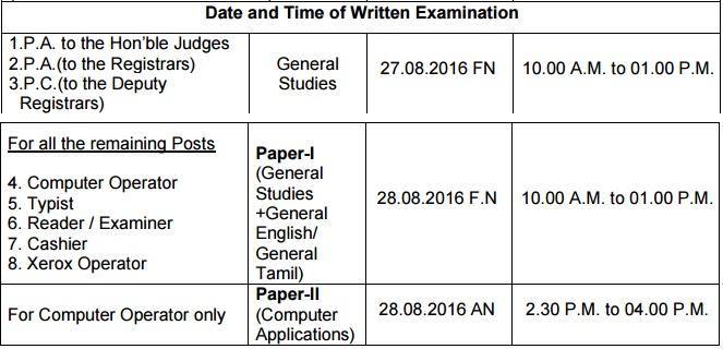 TNPSC High Court Recruitment Notification 2016 Apply Online