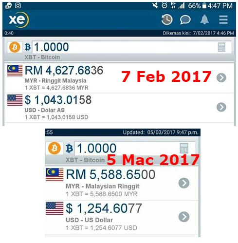 apakah kelebihan dan keistimewaan Bitcoin