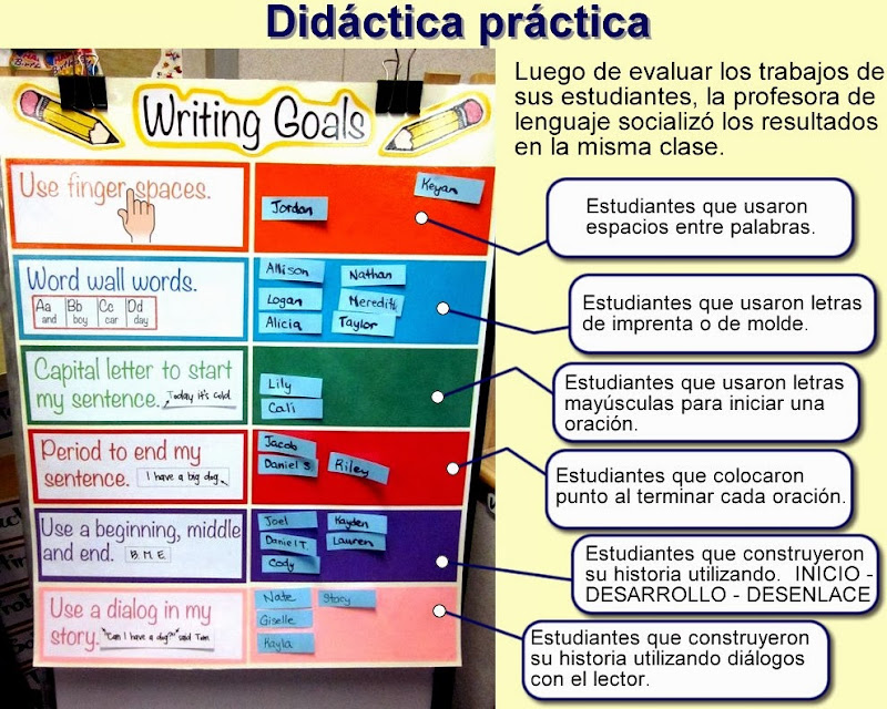 evaluacion,educacion,letras,lenguaje,aula,profesor